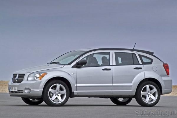 Неубойная сила / Тест-драйв Dodge Caliber SRT4