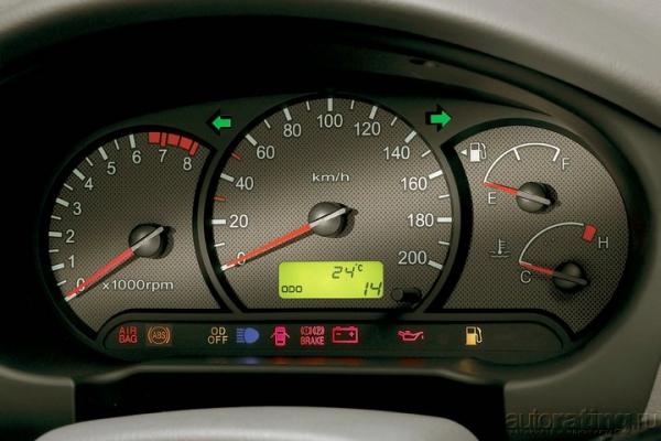Hyundai Accent: отличное по цене обычного