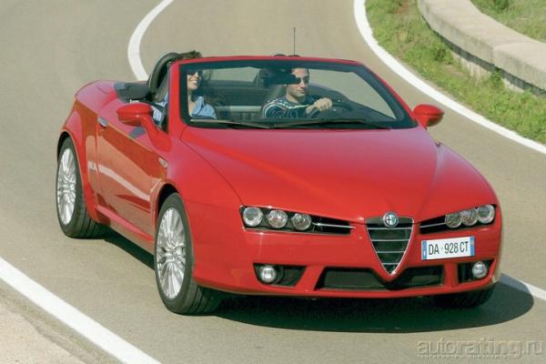 Ке белла маккина / Тест-драйв Alfa Romeo Spider
