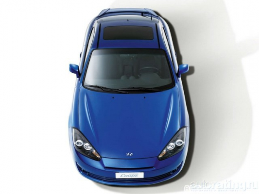 Спортивный дух / Тест-драйв Hyundai Coupe