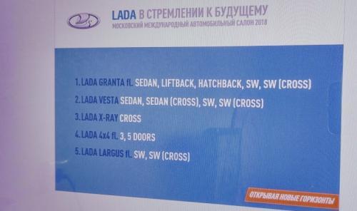 АвтоВАЗ привезет на автосалон в Москву 15 новинок