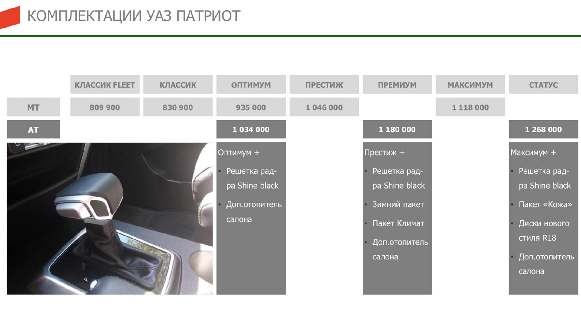 UAZ Patriot Punch Powertrain 6L50