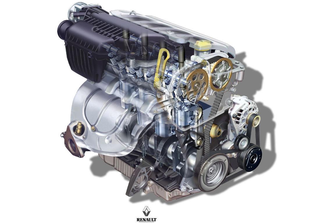 Renault Kaptur Двигатель