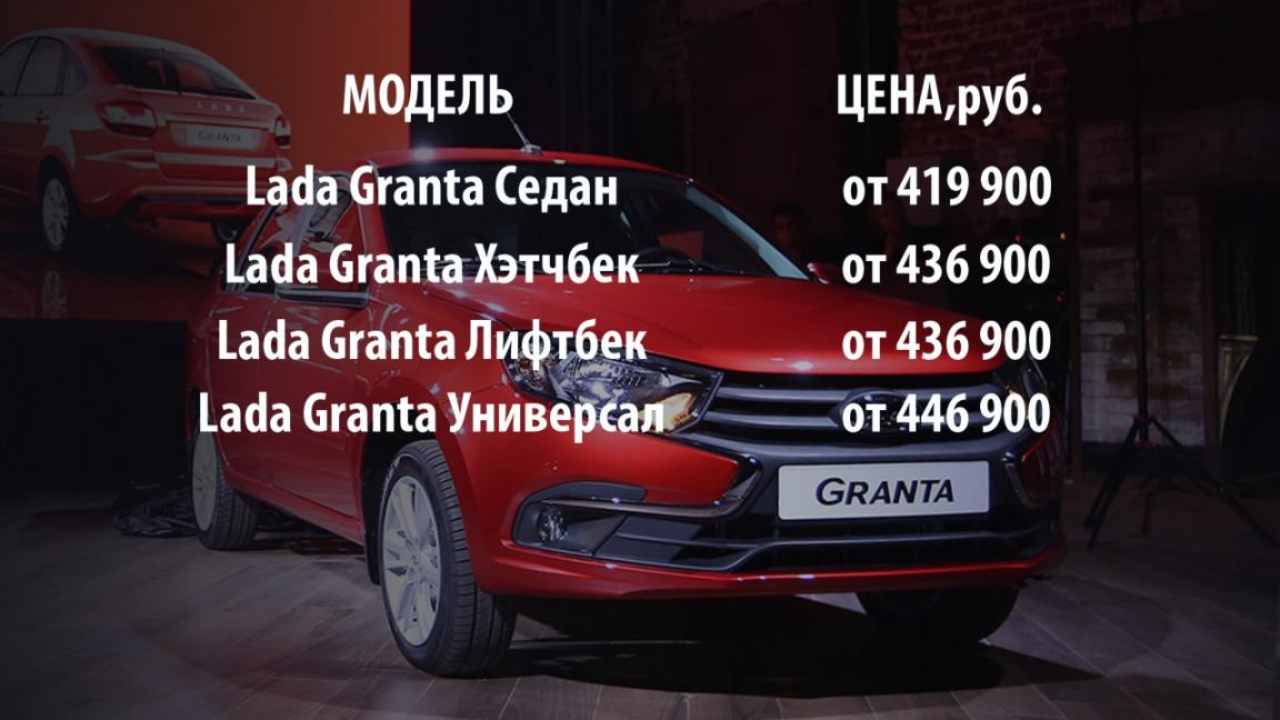Обновленная Lada Granta: известны цены