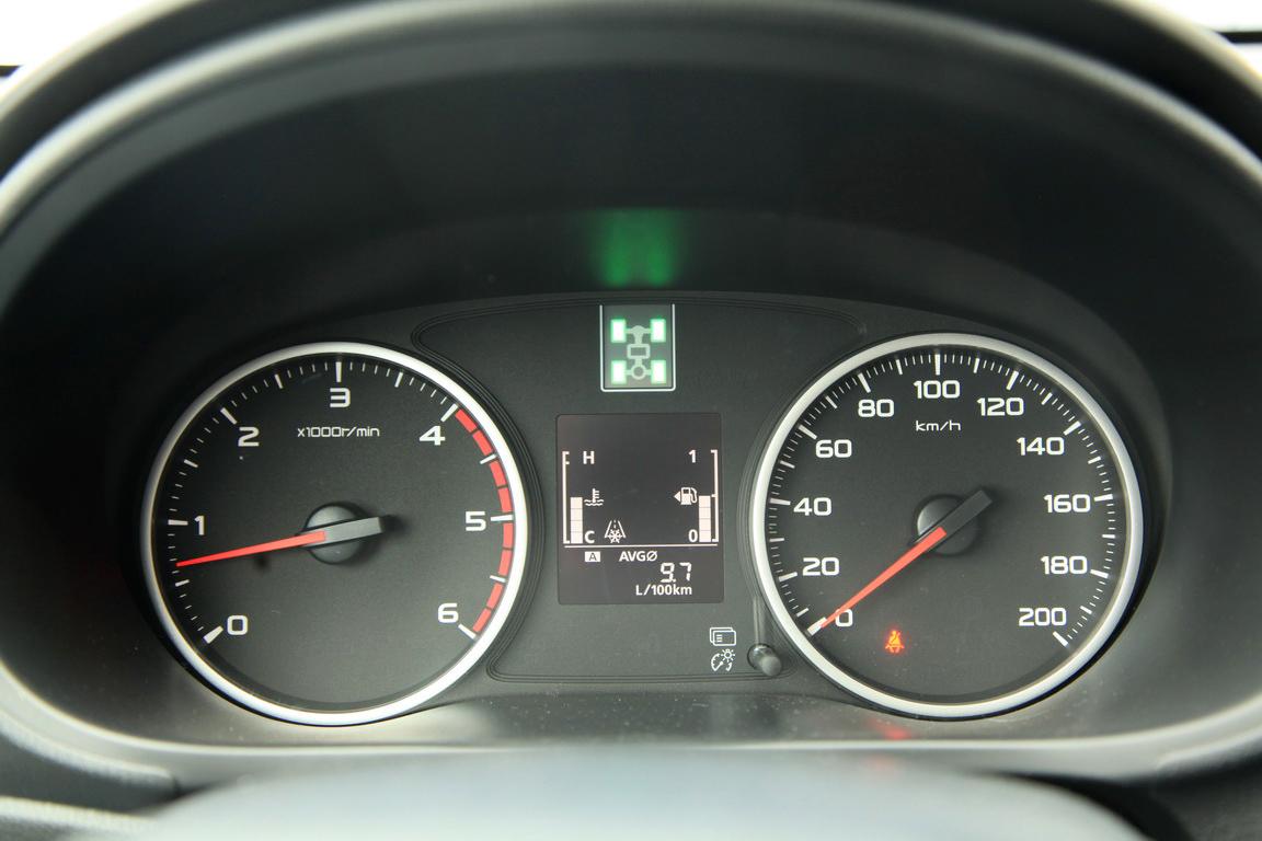 Fiat Fullback Панель приборов